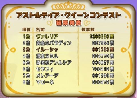 ドラクエ10第8回クイーン総選挙!結果