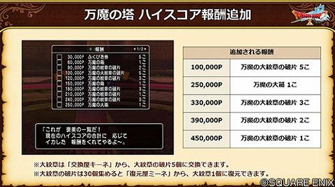 ドラクエ10バージョン5.5前期万魔の塔報酬追加