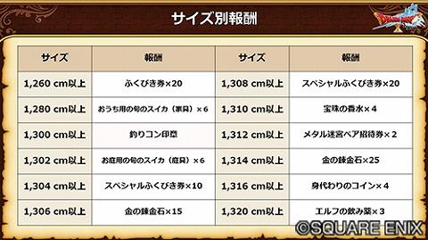 ドラクエ10第6回フィッシングコンテストサイズ別報酬